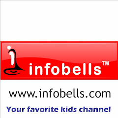 infobells's channel picture
