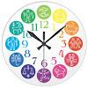 Anamika Astrology