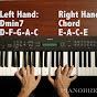 Mmeronek - Pianobreaks