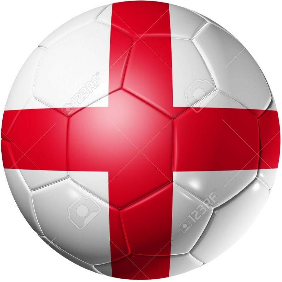 Englandchampionship