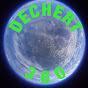Dechert 360