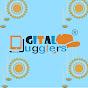 Digital Jugglers - Best Digital Marketing Company
