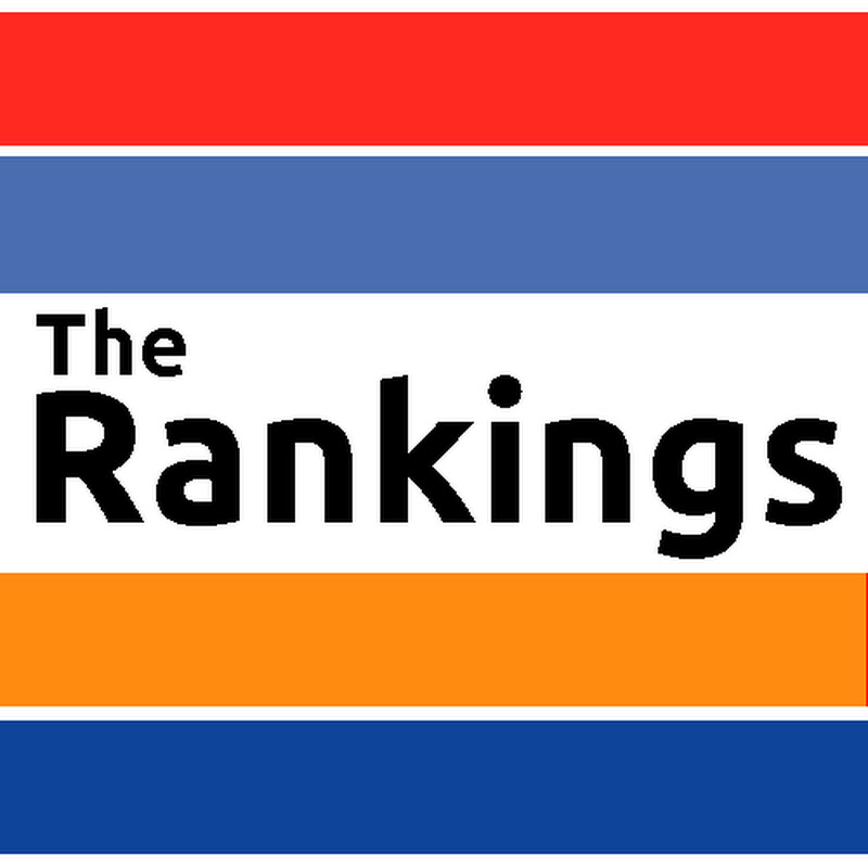 TheRankings статистика канала