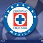 Goleador Azul - Altas y Bajas, Noticias Cruz Azul