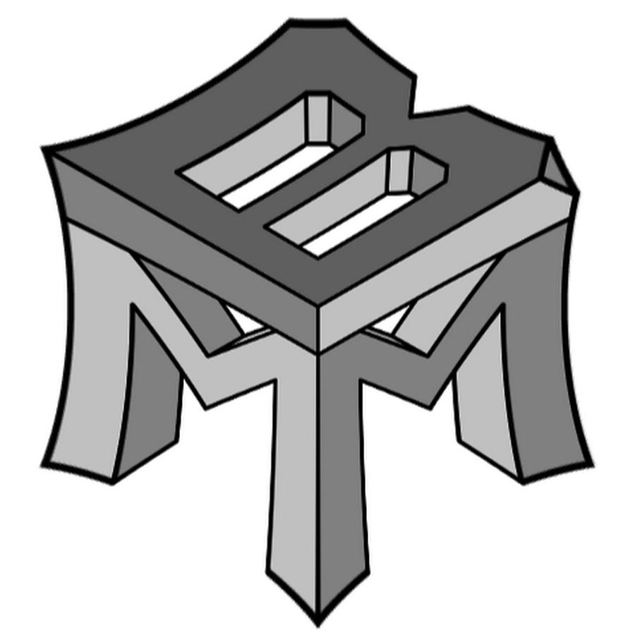 Make Build Modify