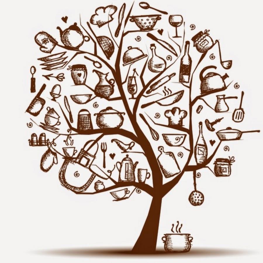 ссылка картинки сладких деревьев расскажу про свою
