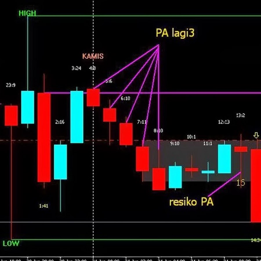 Forex Tester Tutorials: Learn to Use Backtesting Software - Trading Heroes