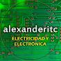 alexanderitc