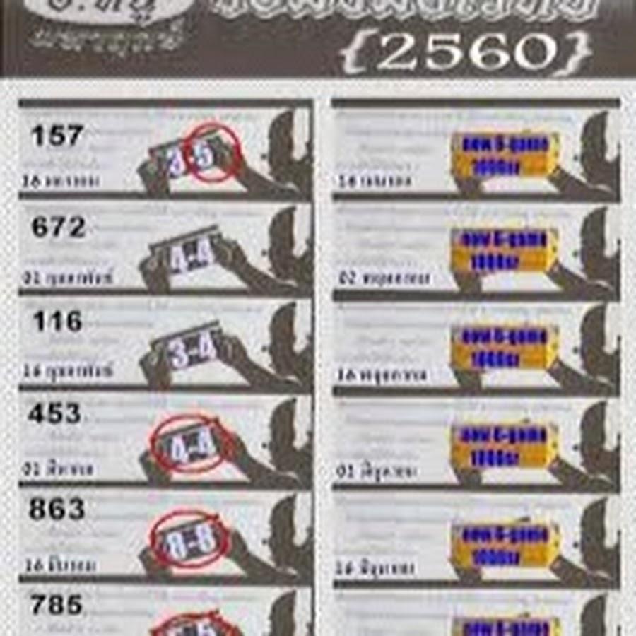 Lotto Result 6 Digit – Sabines Kitchen