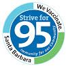Strive for 95