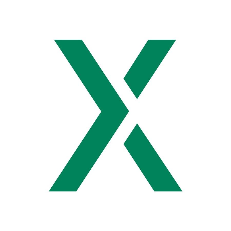 Abl forex