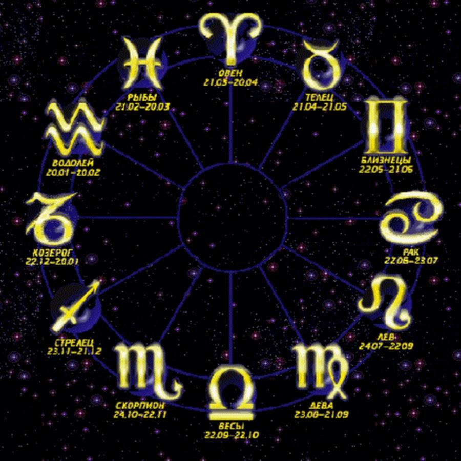 Мужчинам прикольные, картинка с надписью знаки зодиака