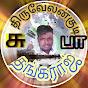 Thangaraj ananth