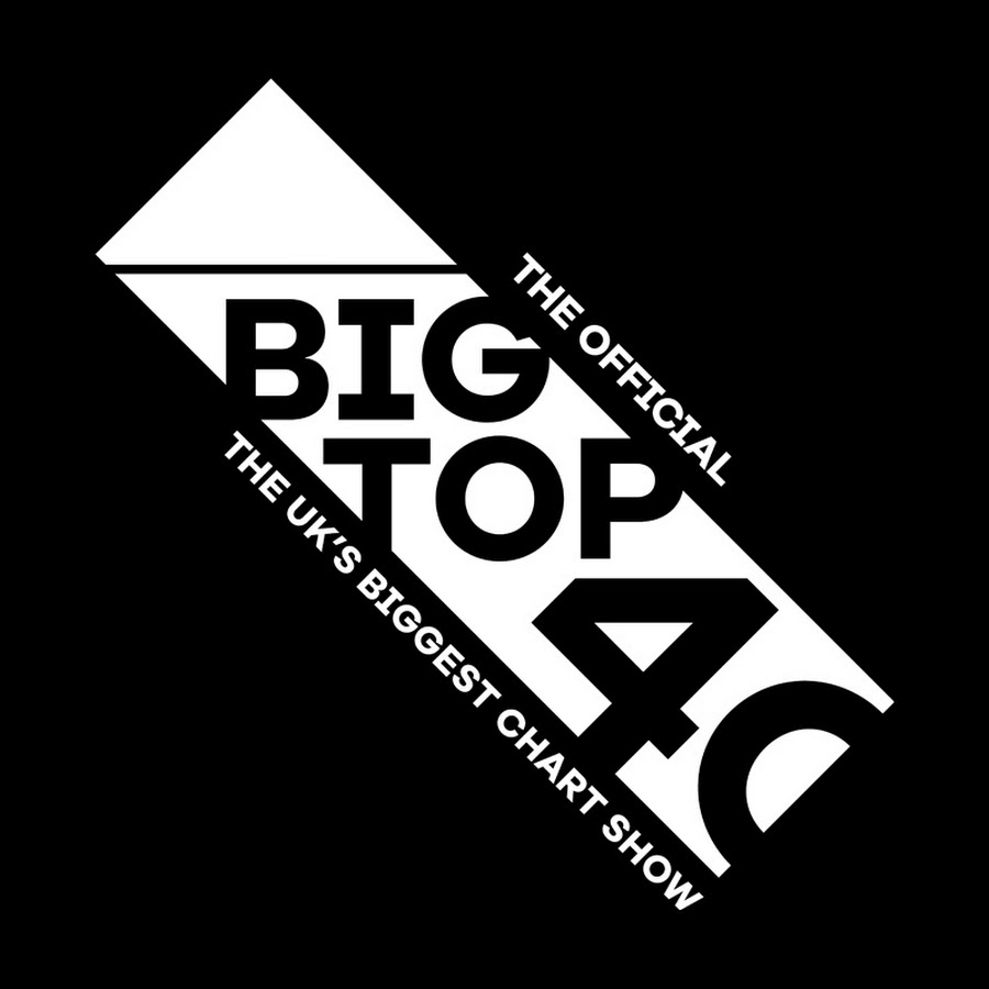 The Official Big Top 40 - YouTube