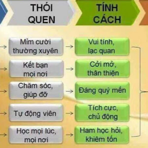 Hai Pham Xuan