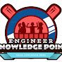 Engineering Knowledge point (engineering-knowledge-point)