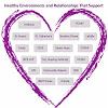 HEARTS Initiative