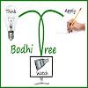 BodhiTree IITB