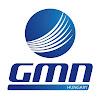 GMN Hungary