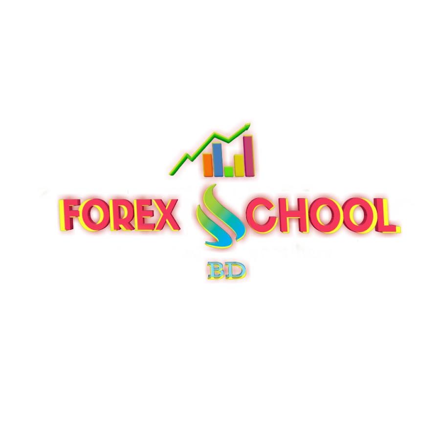 Forex university academy