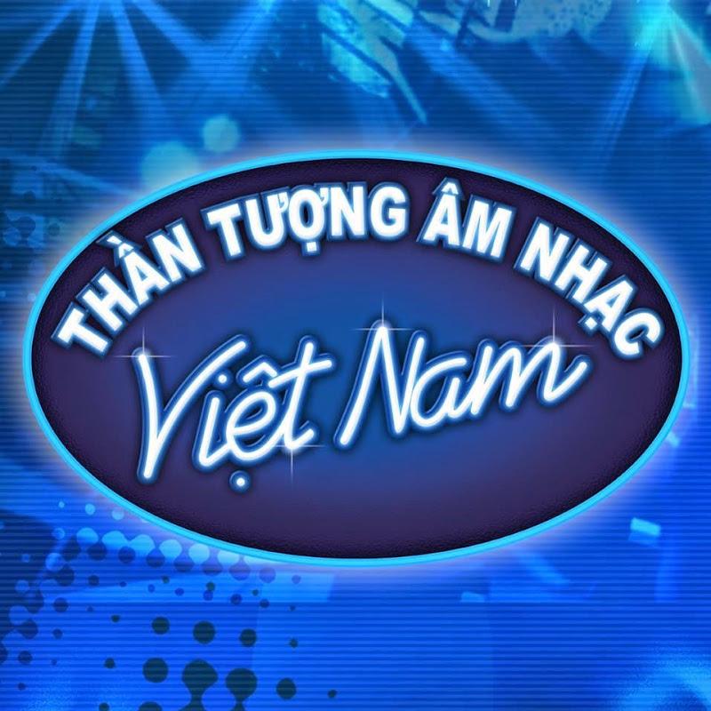 Dashboard : Vietnam Idol · Wizdeo Analytics