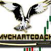 MyChartCoach.com
