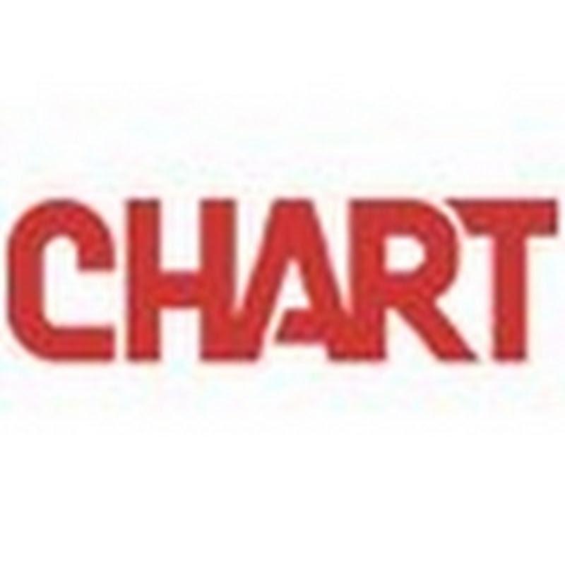 chartattack000