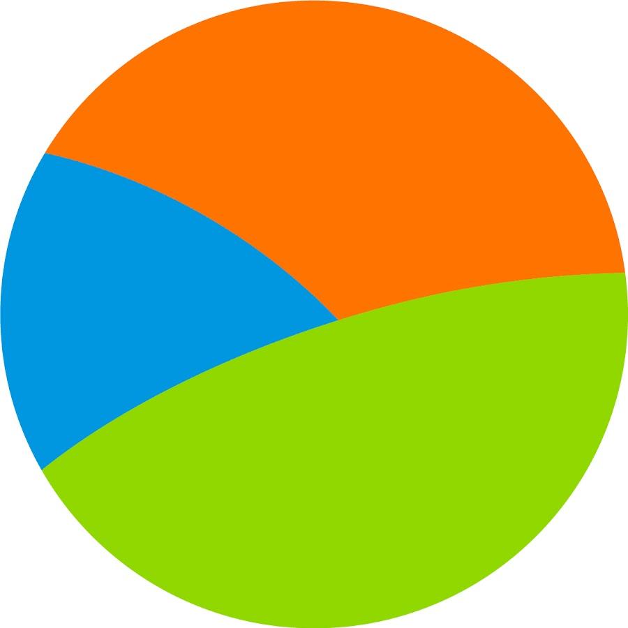 Afbeeldingsresultaat voor hvhl