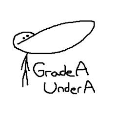 GradeAUnderA Net Worth