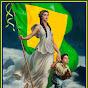 Conservadorismo Brasil