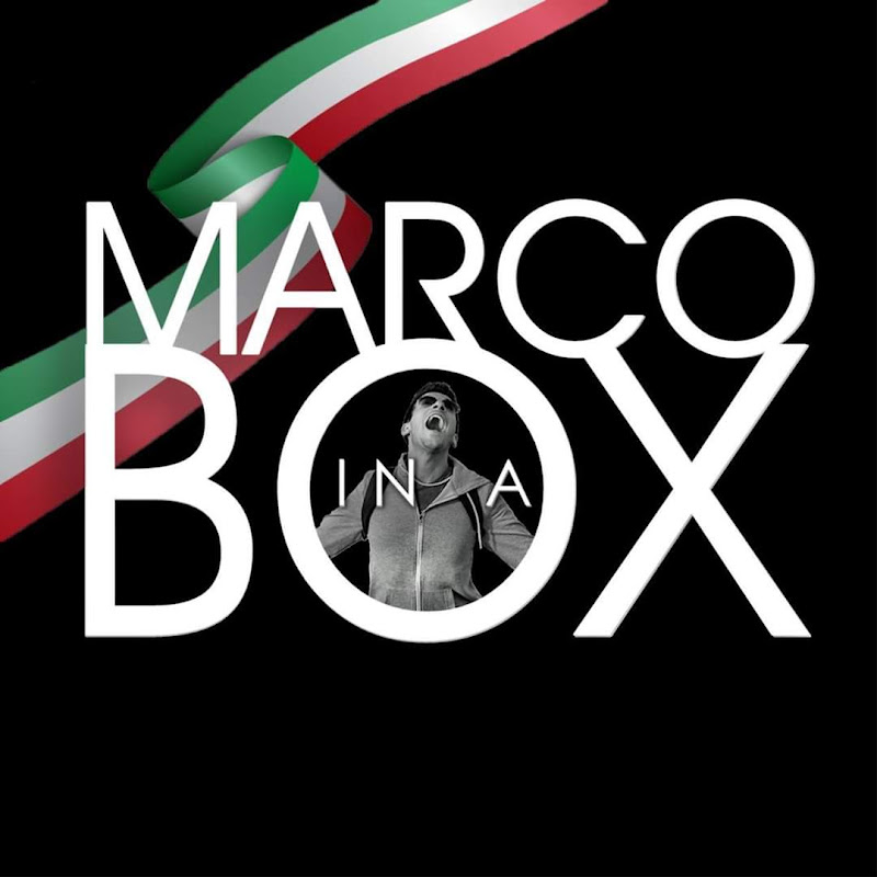 Marco in a BOX (MarcoinaBOX) Channel Stats and Demographics