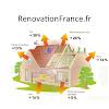 RenovationFrance