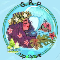 Green Revolution Pakistan Up cycle