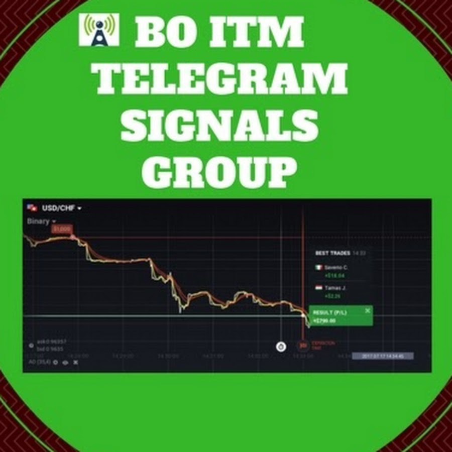 Rating: expensive signal channel telegram