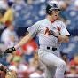 Cardinals Baseball Classics Youtube Channel Statistics