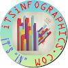 【ItsIN】fographics Mosaic