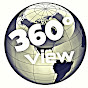 360 view lens