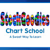 StockGoodies Chart-School