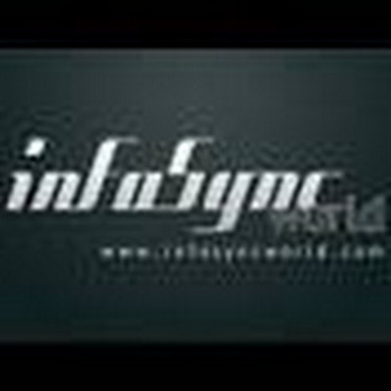 Infosyncvideos YouTube channel image