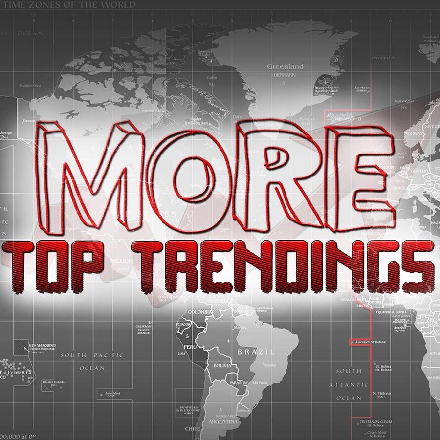 trending news worldwide - 900×900