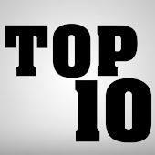 MostAmazingTop10 Channel Videos