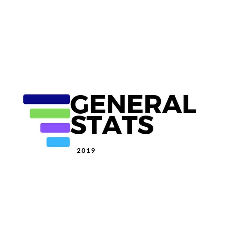 General Stats 2019 (general-stats-2019)