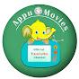 Appu Movies
