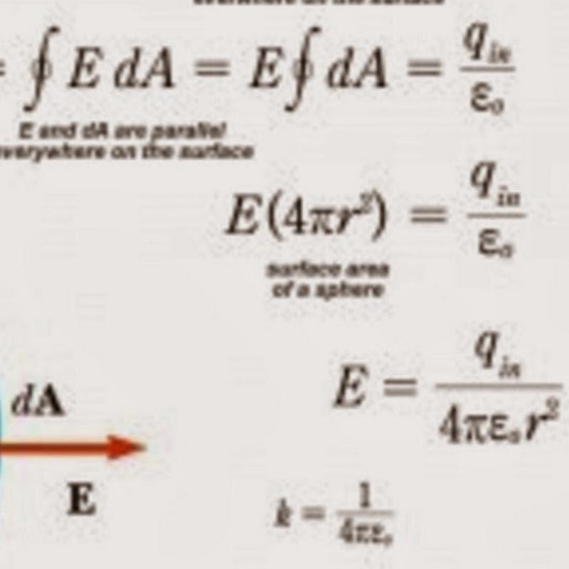 Carl Friedrich Gauss (carl-friedrich-gauss)
