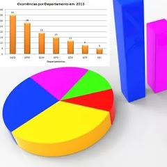 Roberto Riber