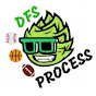 The DFS Process