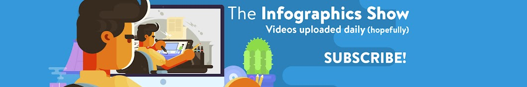 The Infographics Show Banner