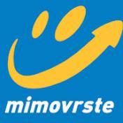MIMOVRSTE net worth