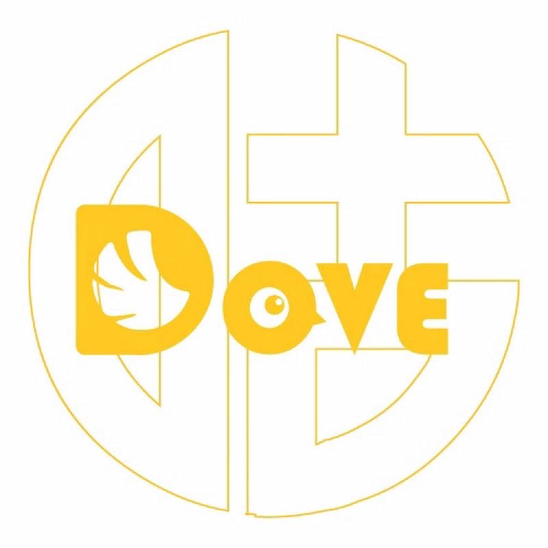 Logo for DOVE咕咕团