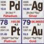 Periodic Videos profile image